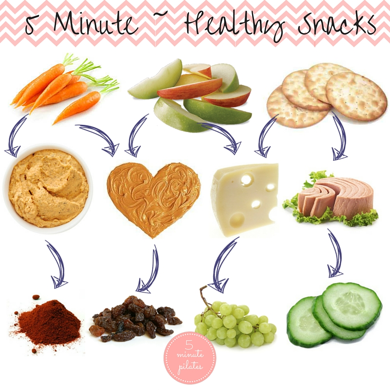 5 minute snacks